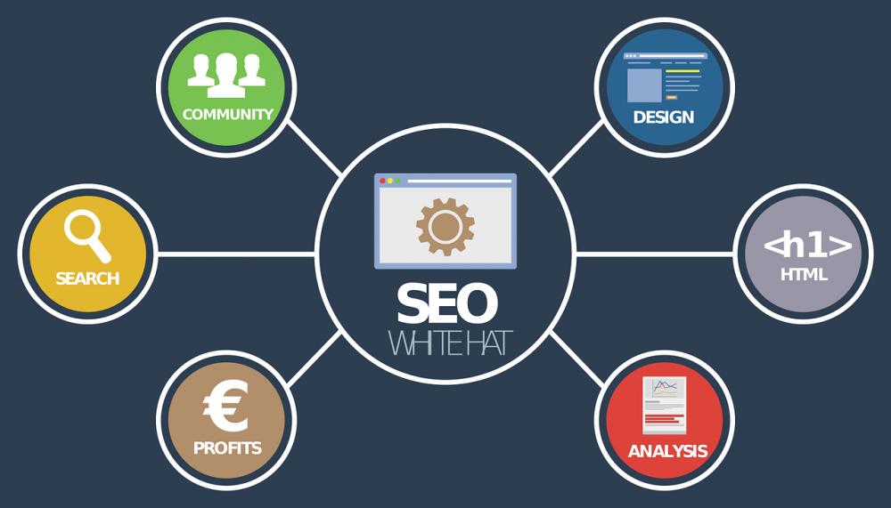 6 Benefits of Search Engine Optimization